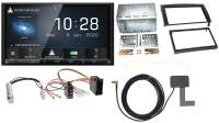 Skoda Fabia 6Y Apple CarPlay & Android Auto Radio ab 2004
