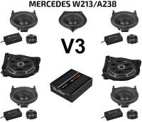 Mercedes E-Klasse W213 / A238 Soundpaket | Option V3