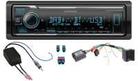 USB Autoradio VW Polo 9N3