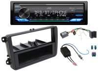 USB Autoradio VW Polo 6R