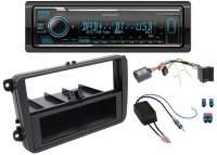 DAB+ Autoradio für VW Caddy